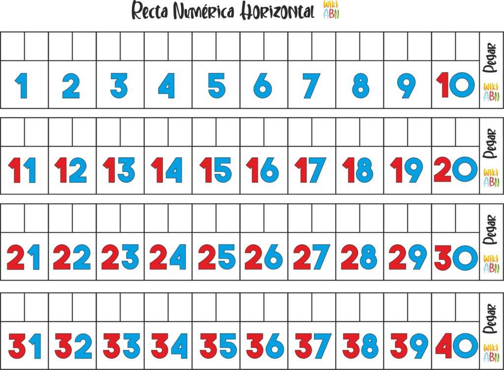 Recta numérica del 1 al 100 jpg